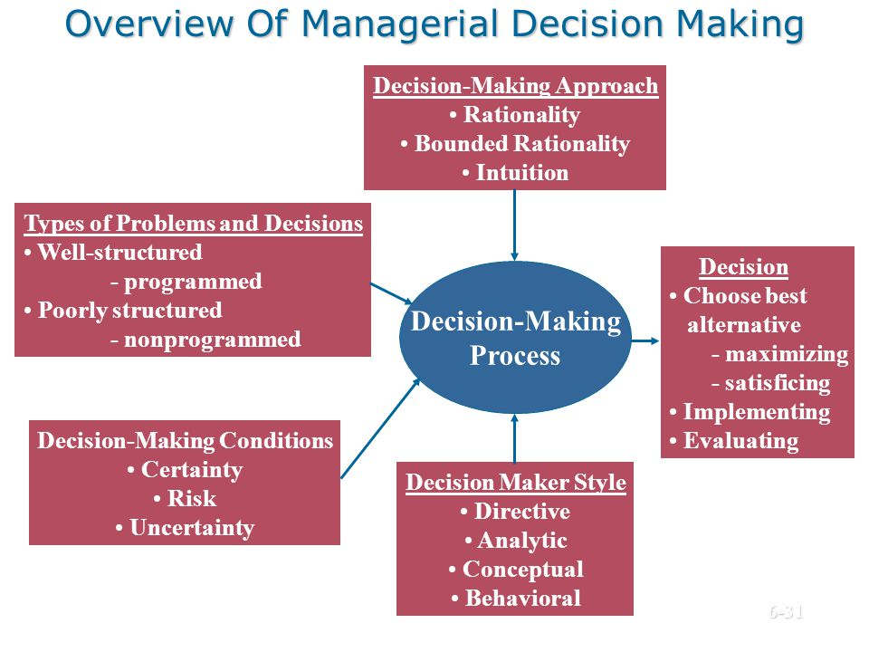the types of toxicology data used in decision making These are psychological theories about decision-making multi-attribute choice: we use various strategies for different types of choice.