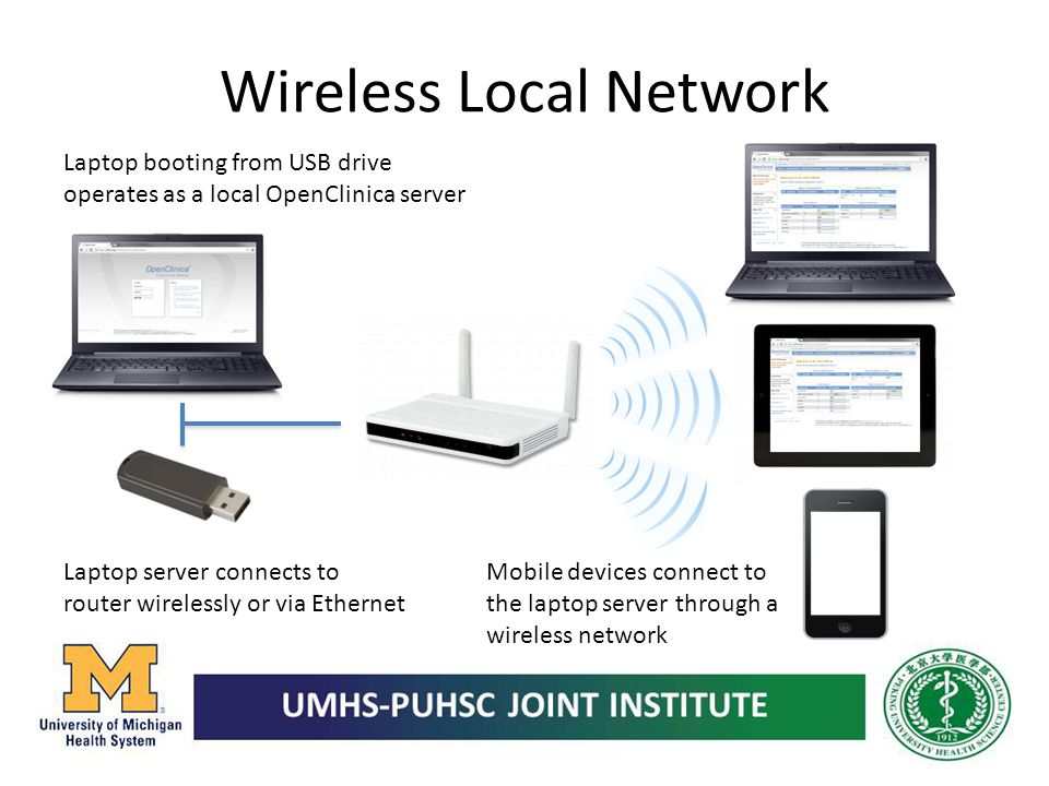 Wireless Local Network