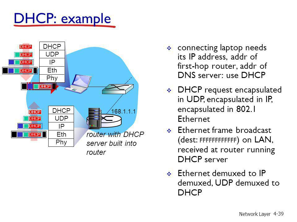 DHCP: example DHCP. UDP. IP. Eth. Phy. DHCP. DHCP.