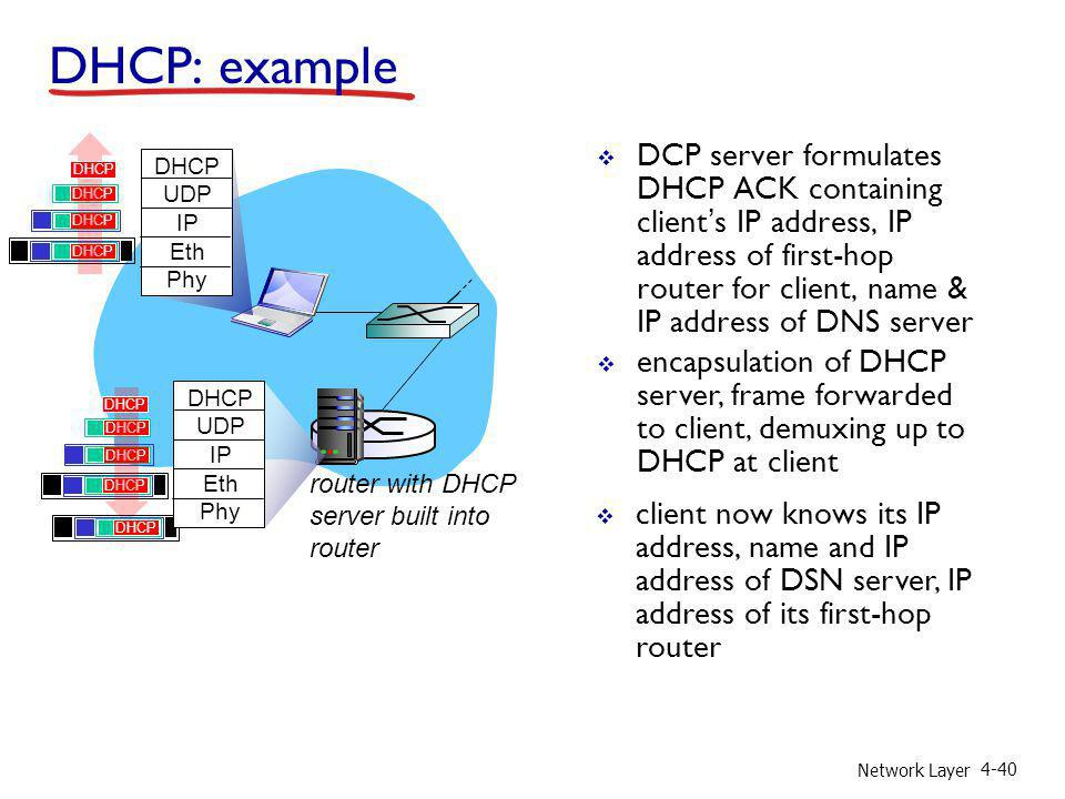 DHCP: example DHCP.