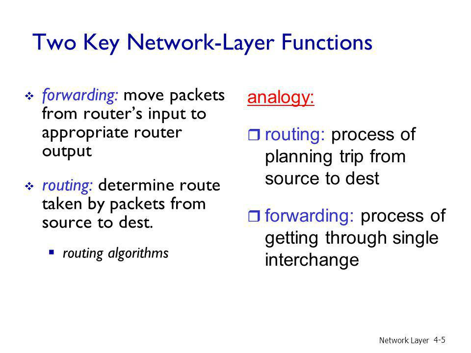 Two Key Network-Layer Functions