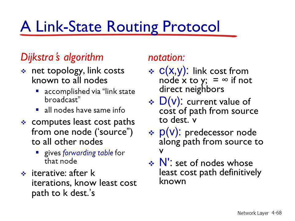 A Link-State Routing Protocol