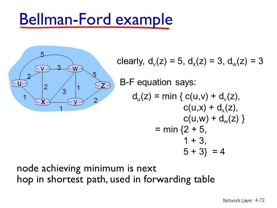 Bellman-Ford example node achieving minimum is next