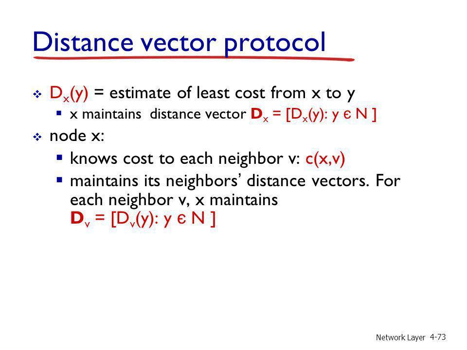 Distance vector protocol