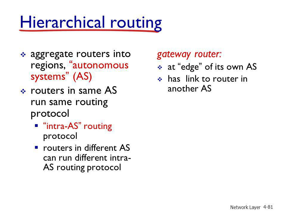 Hierarchical routing aggregate routers into regions, autonomous systems (AS) routers in same AS run same routing protocol.