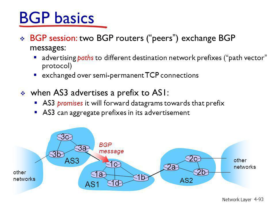 BGP basics BGP session: two BGP routers ( peers ) exchange BGP messages: