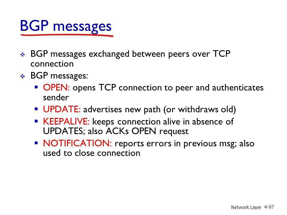 BGP messages BGP messages exchanged between peers over TCP connection