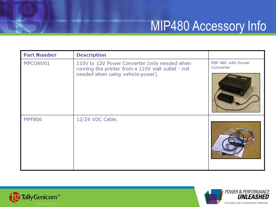 MIP480 Accessory Info Part Number Description MPCONV01