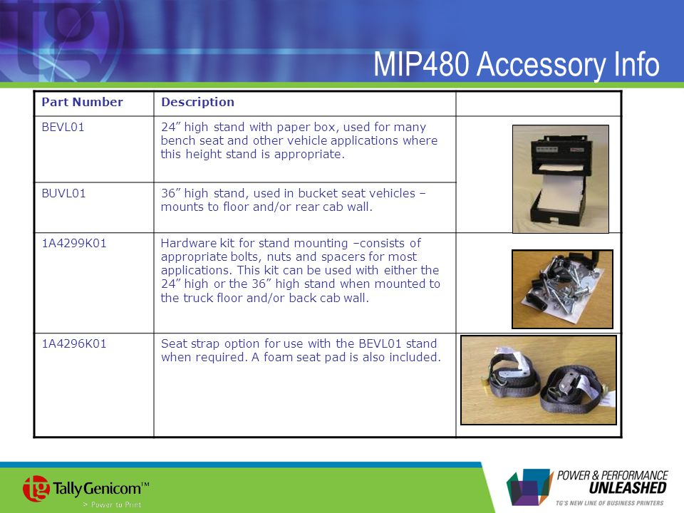 MIP480 Accessory Info Part Number Description BEVL01