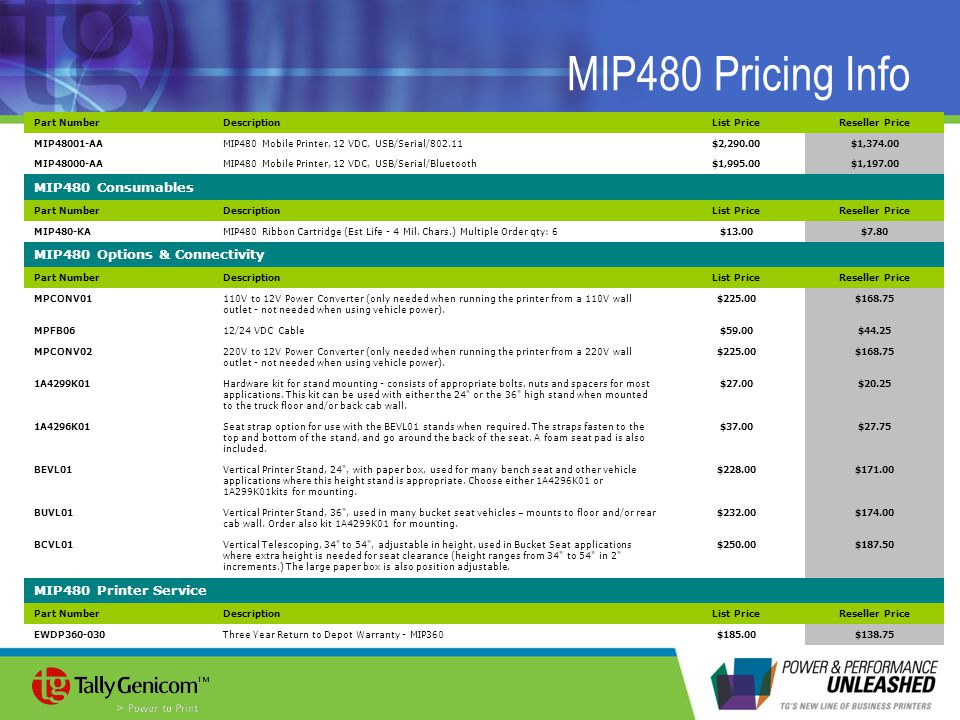 MIP480 Pricing Info MIP480 Consumables MIP480 Options & Connectivity