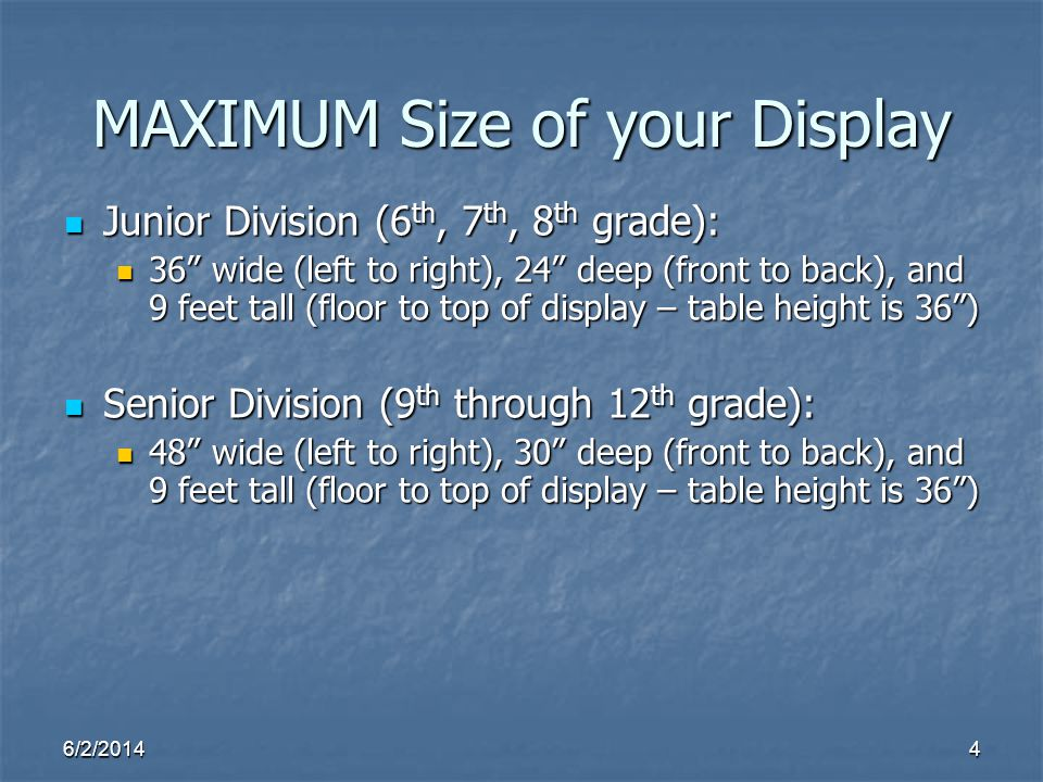 MAXIMUM Size of your Display