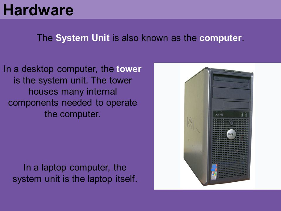 Hardware The System Unit is also known as the computer.