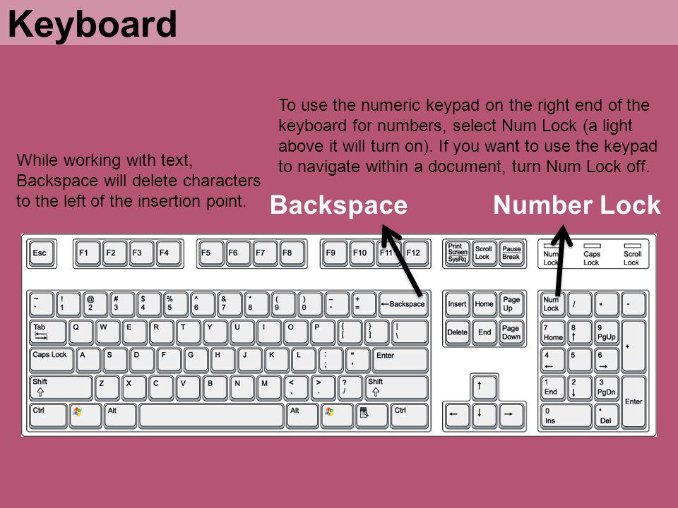 Keyboard Backspace Number Lock