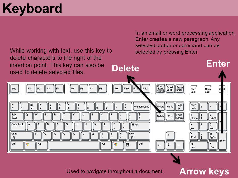 Keyboard Enter Delete Arrow keys