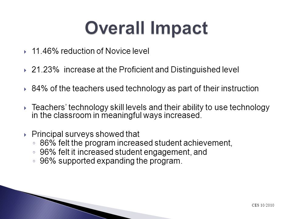 Overall Impact 11.46% reduction of Novice level