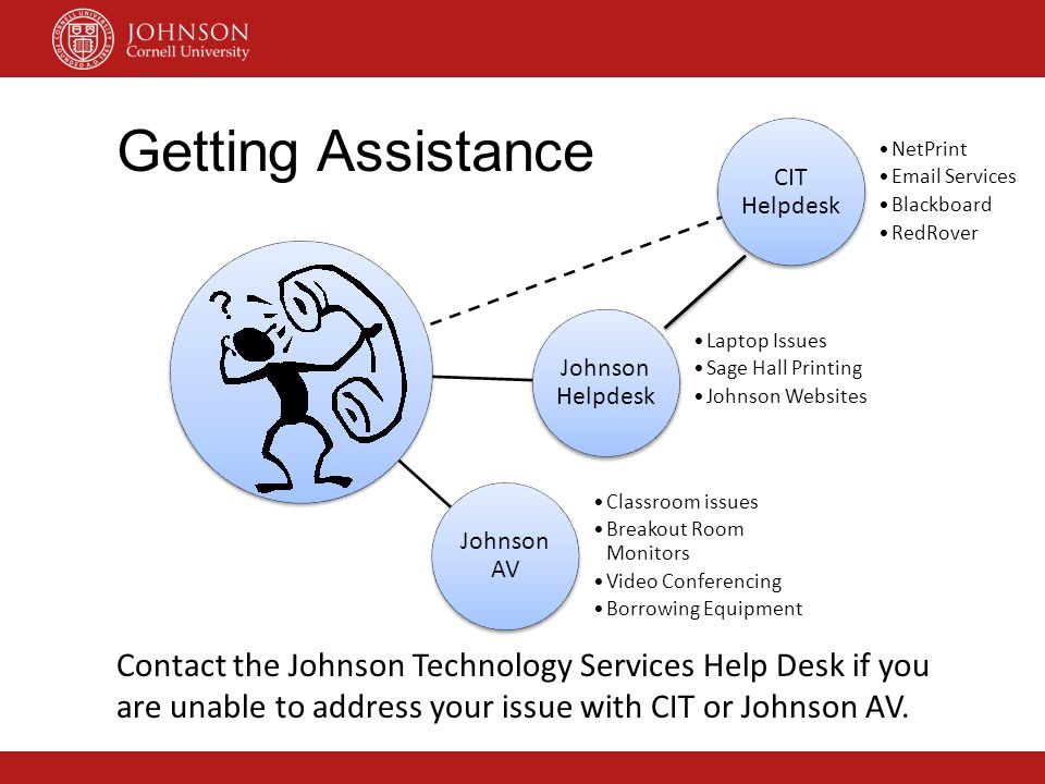 Getting Assistance CIT Helpdesk. NetPrint. Email Services. Blackboard. RedRover. Johnson Helpdesk.