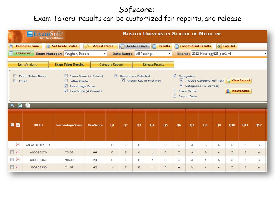 Exam Takers' results can be customized for reports, and release