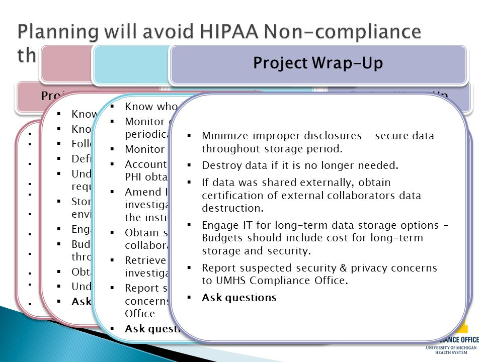 Planning will avoid HIPAA Non-compliance throughout the life cycle of the Project