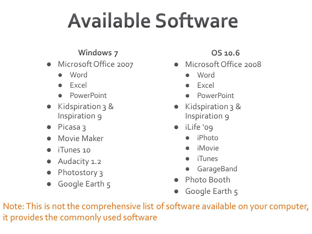 Available Software Windows 7. Microsoft Office 2007. Word. Excel. PowerPoint. Kidspiration 3 & Inspiration 9.