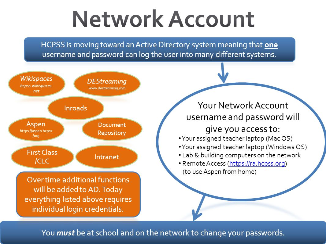Network Account