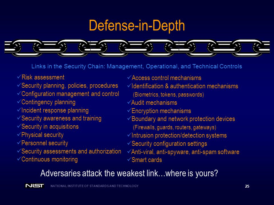 Defense-in-Depth Adversaries attack the weakest link…where is yours