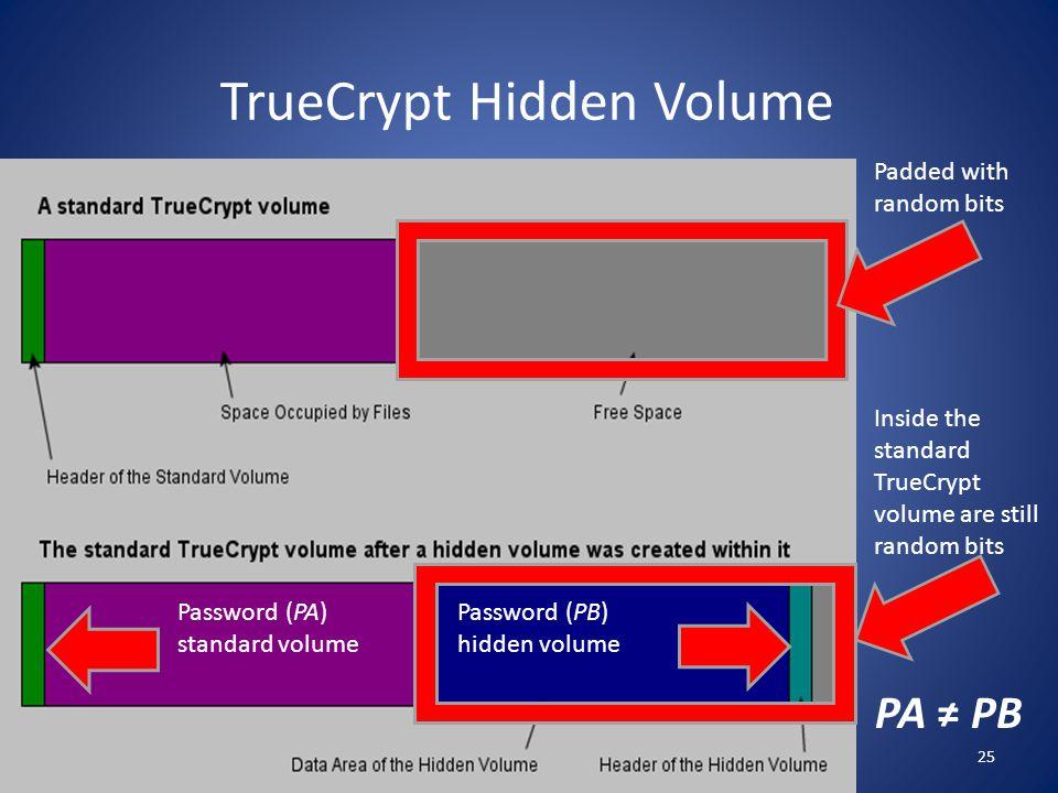 TrueCrypt Hidden Volume