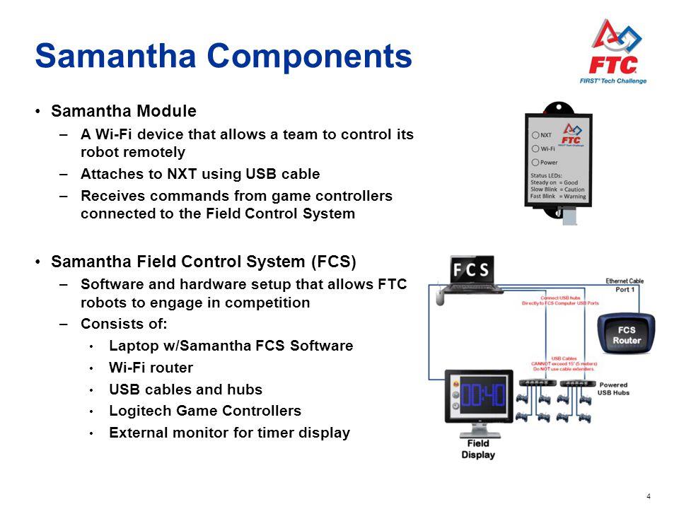 Samantha Components Samantha Module
