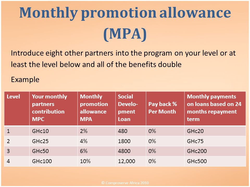 Monthly promotion allowance (MPA)