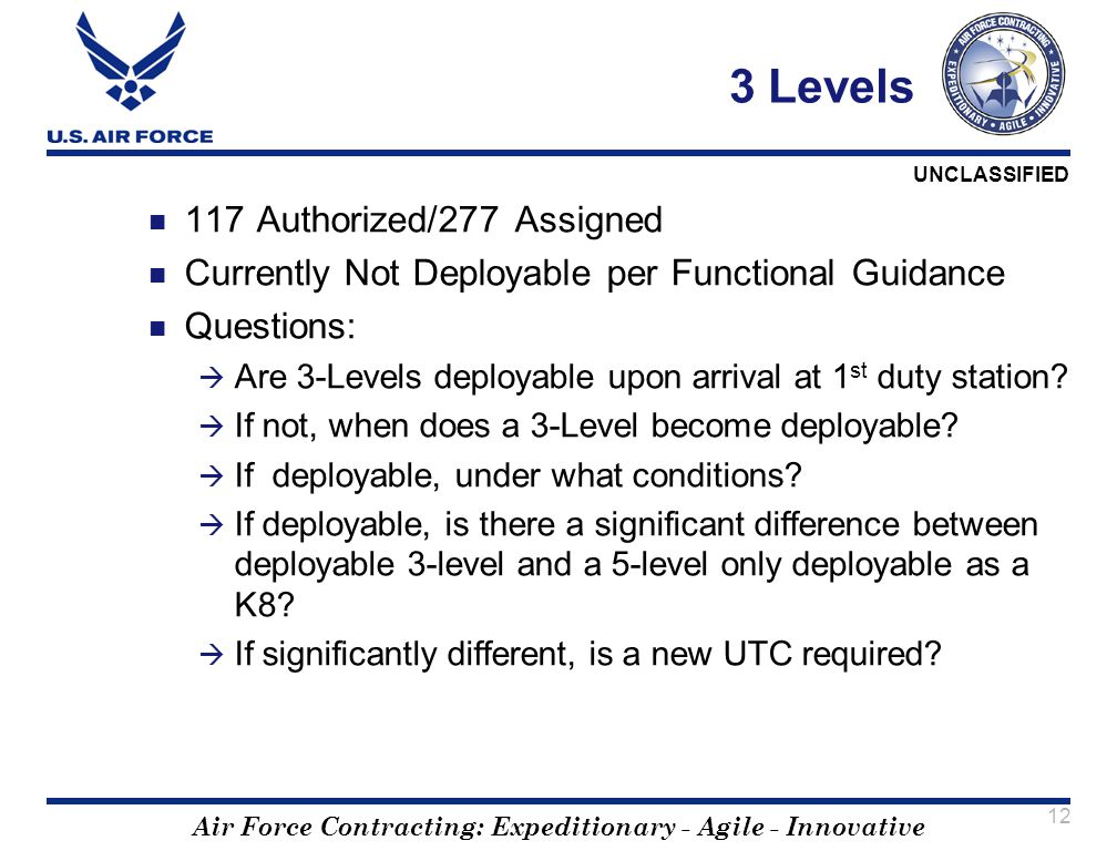 3 Levels 117 Authorized/277 Assigned