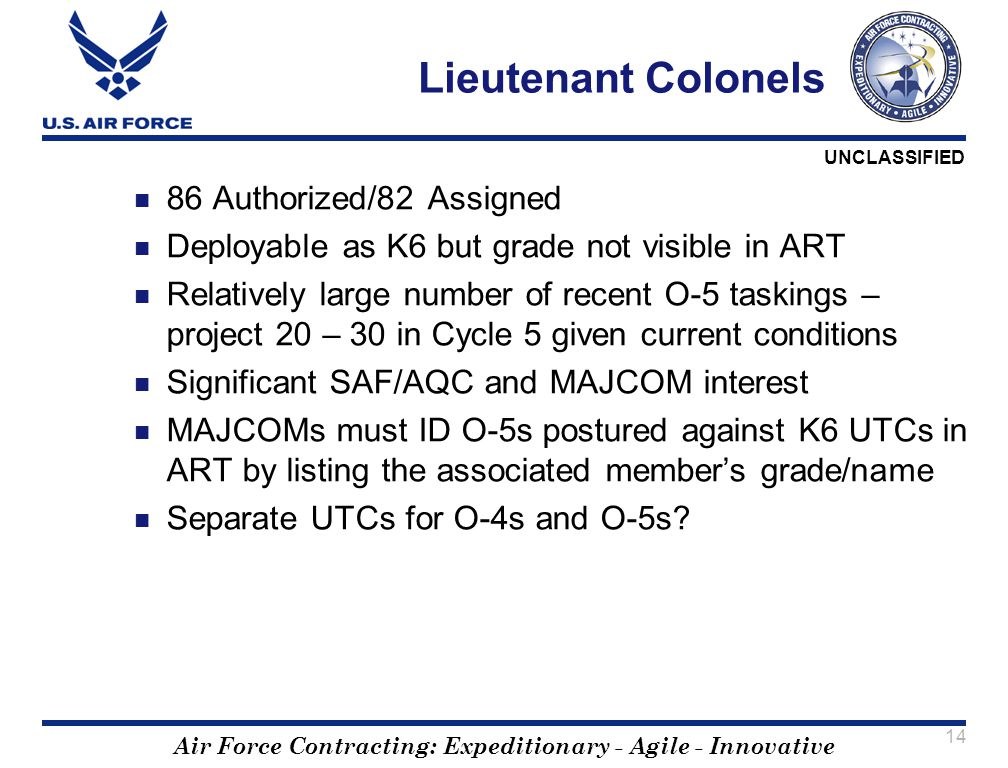 Lieutenant Colonels 86 Authorized/82 Assigned
