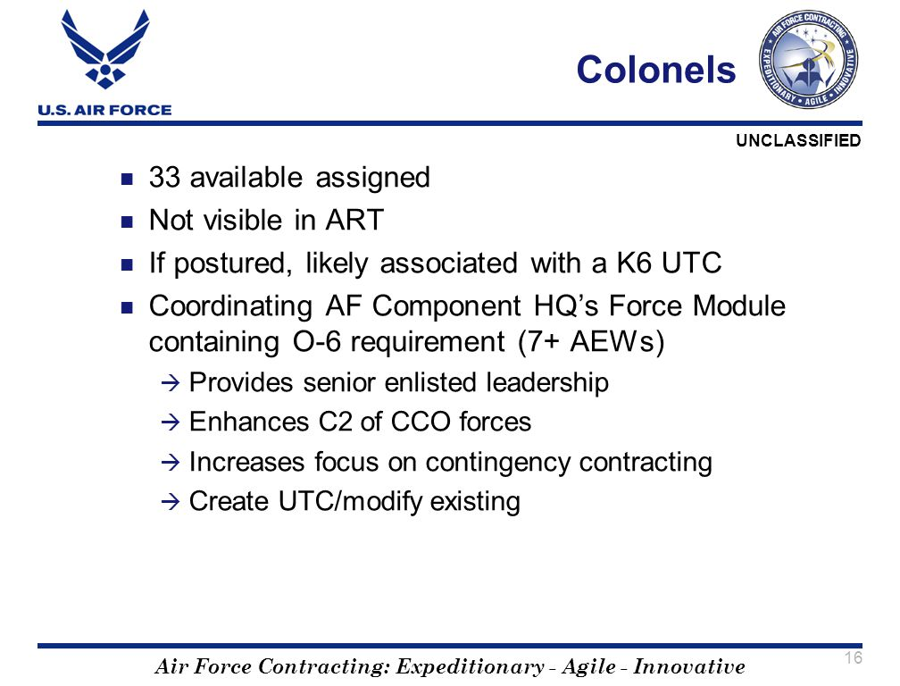 Colonels 33 available assigned Not visible in ART
