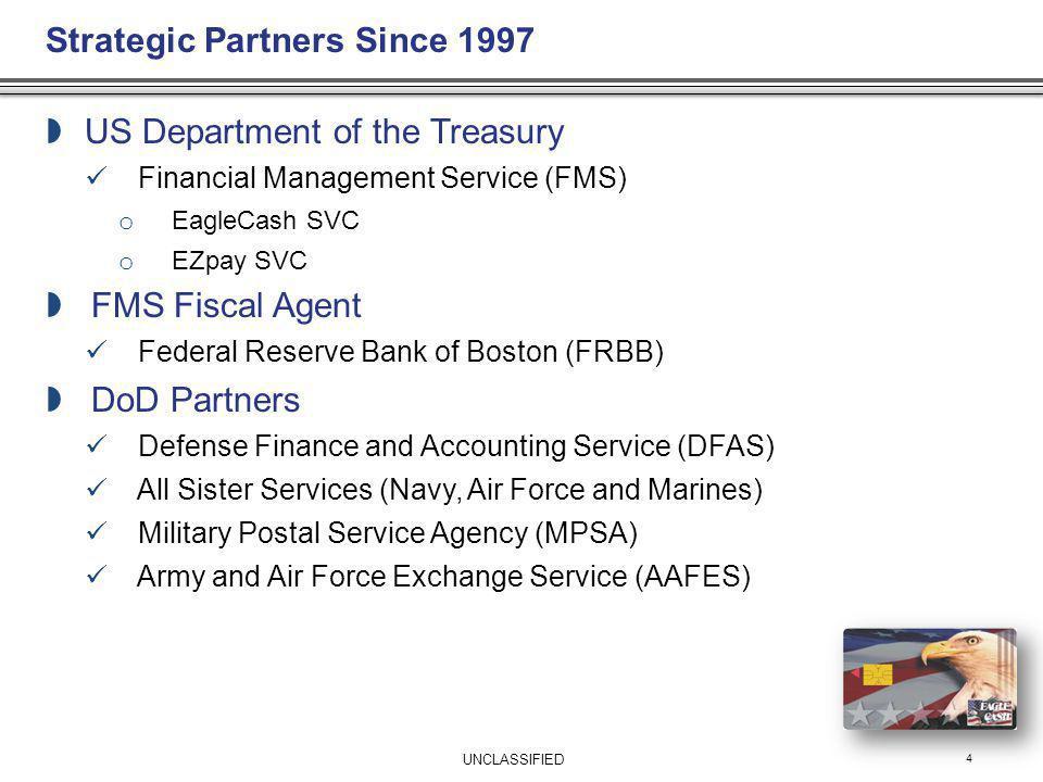 Strategic Partners Since 1997