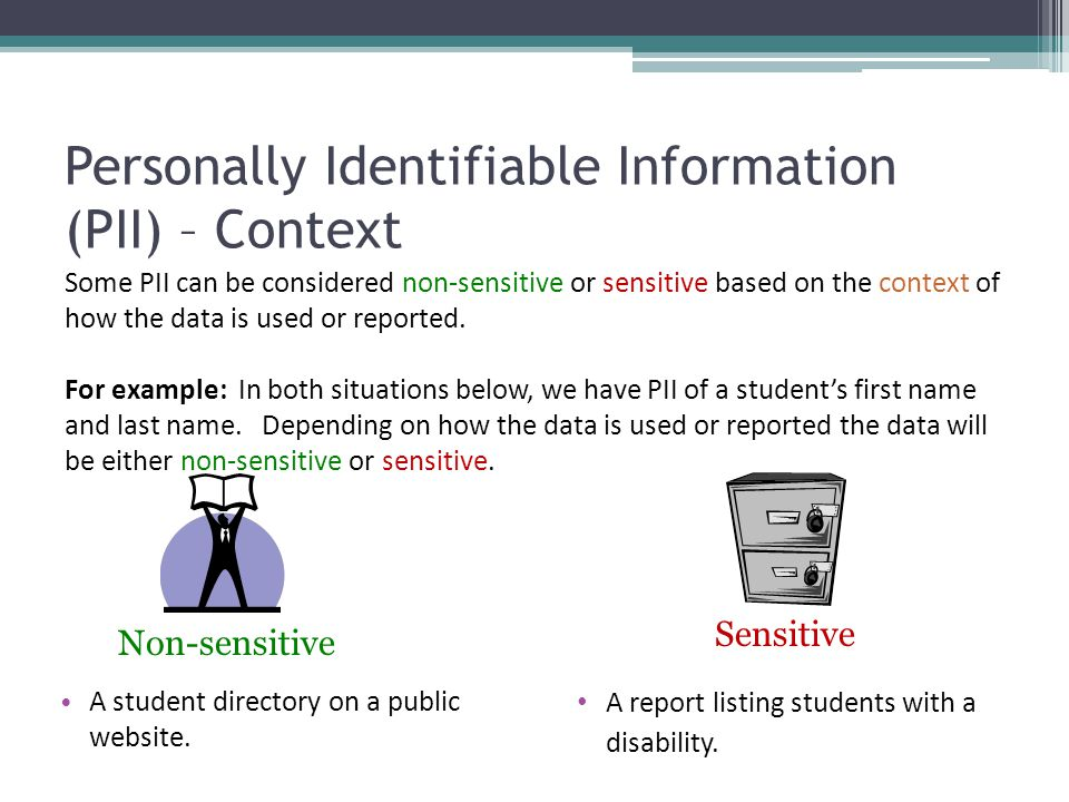 Personally Identifiable Information (PII) – Context