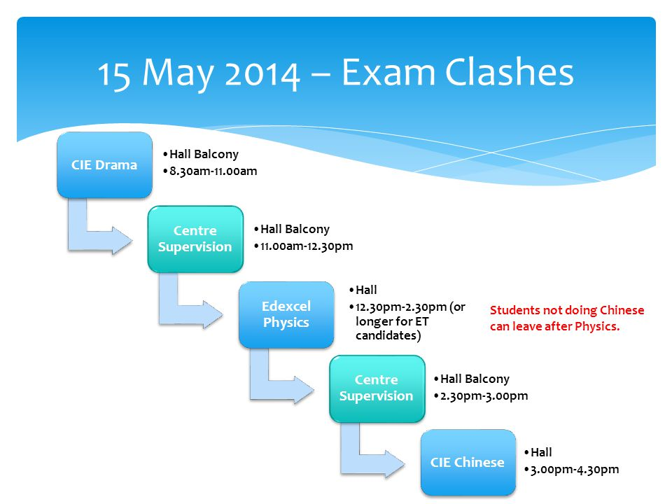 15 May 2014 – Exam Clashes CIE Drama Centre Supervision