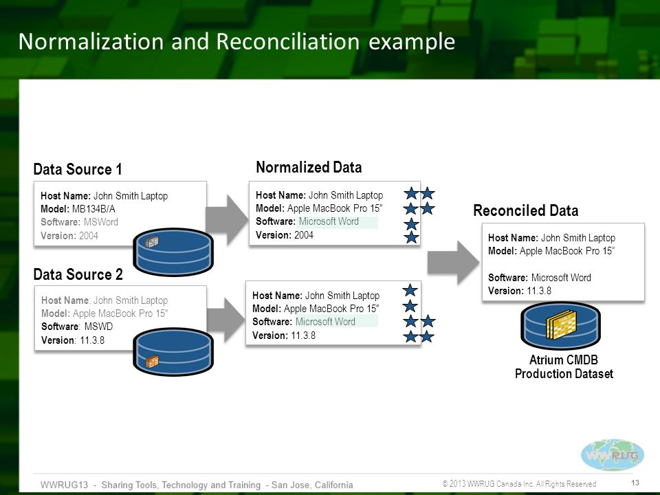 Normalization and Reconciliation example