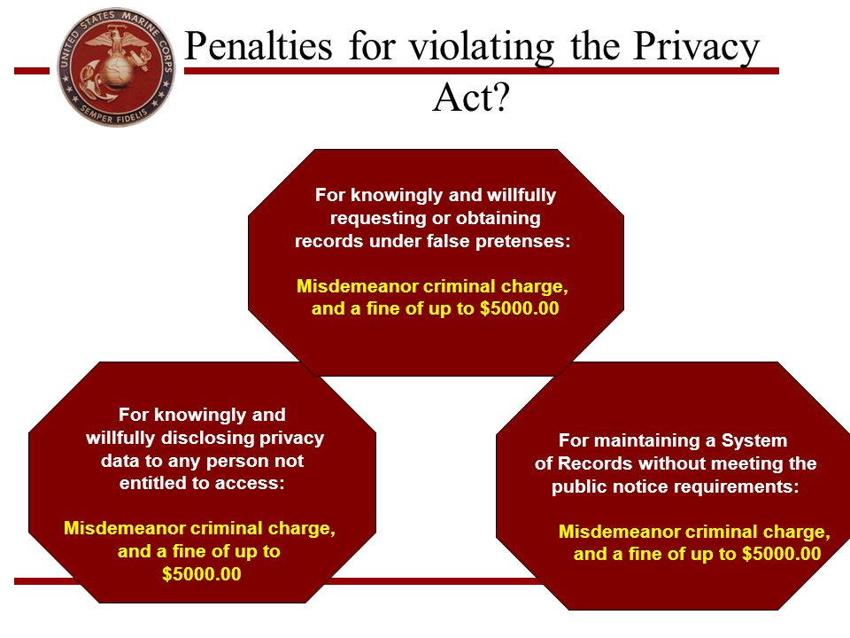 Penalties for violating the Privacy Act