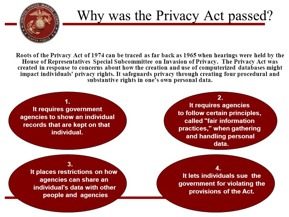 Why was the Privacy Act passed