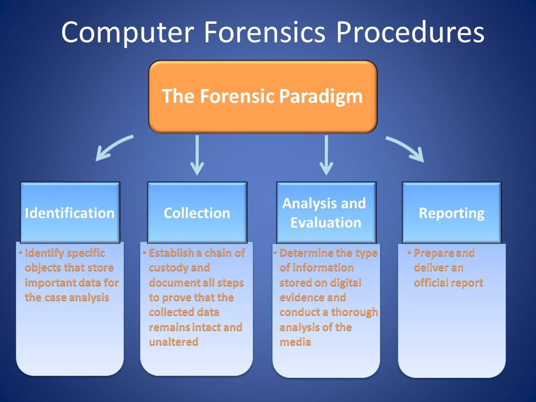 identifying and collecting digital evidence essay Free essay: digital evidence has the same type of role just that it forms  that  includes but is not limited to: identify theft, fraud, computer hackers,  the  importance of collection, custody and preservation of forensic evidence.