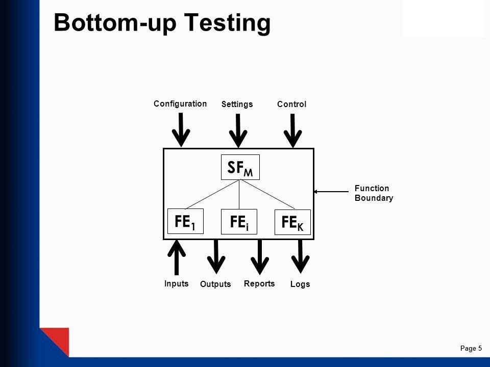Bottom-up Testing SFM FE1 FEi FEK Configuration Settings Control
