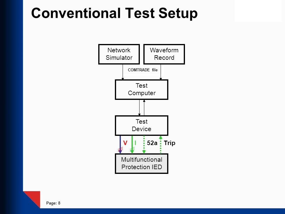 Conventional Test Setup