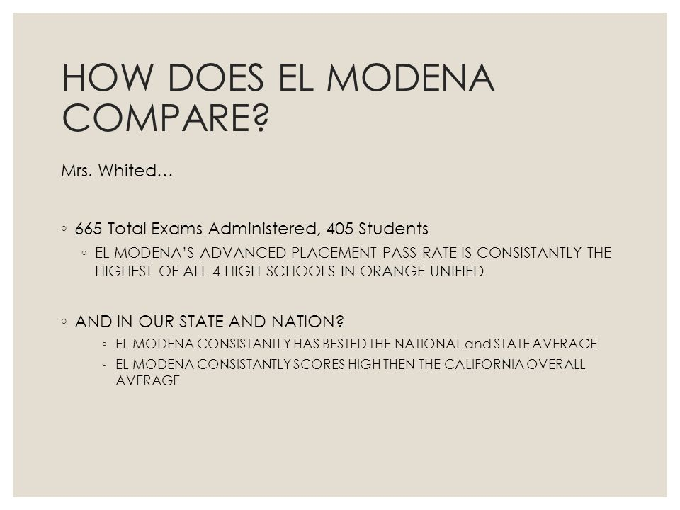 HOW DOES EL MODENA COMPARE