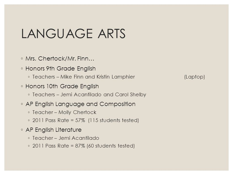 LANGUAGE ARTS Mrs. Chertock/Mr. Finn… Honors 9th Grade English