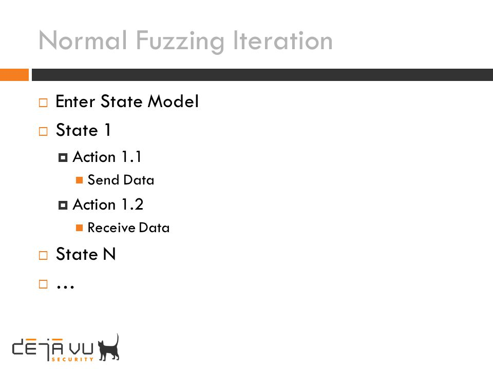 Normal Fuzzing Iteration