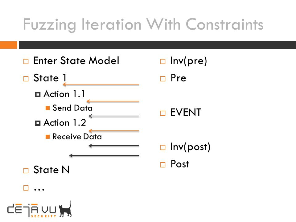 Fuzzing Iteration With Constraints