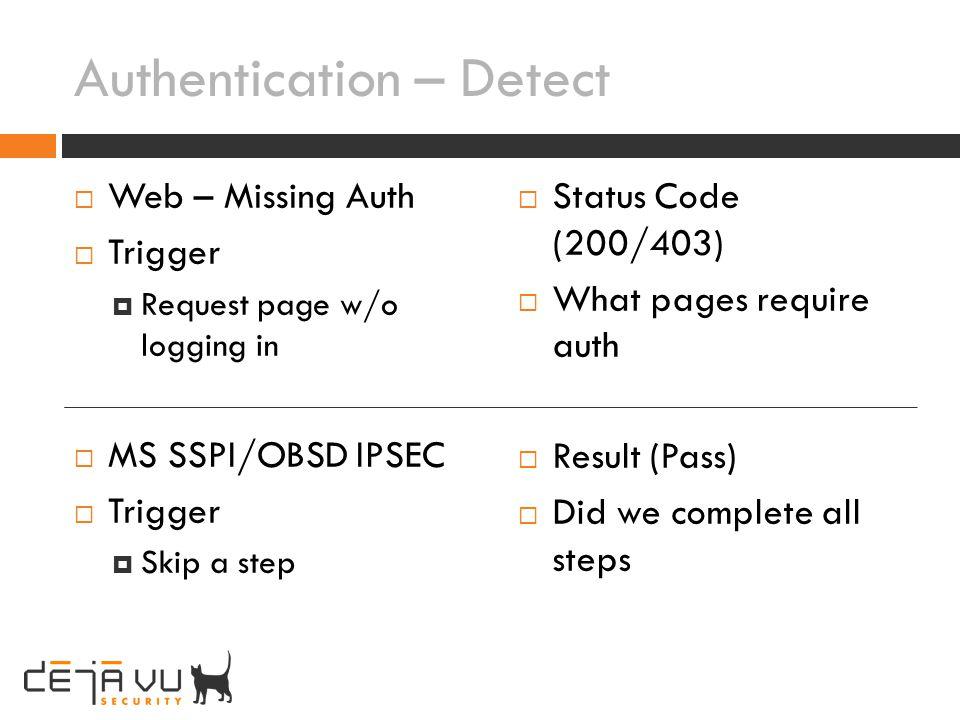 Authentication – Detect