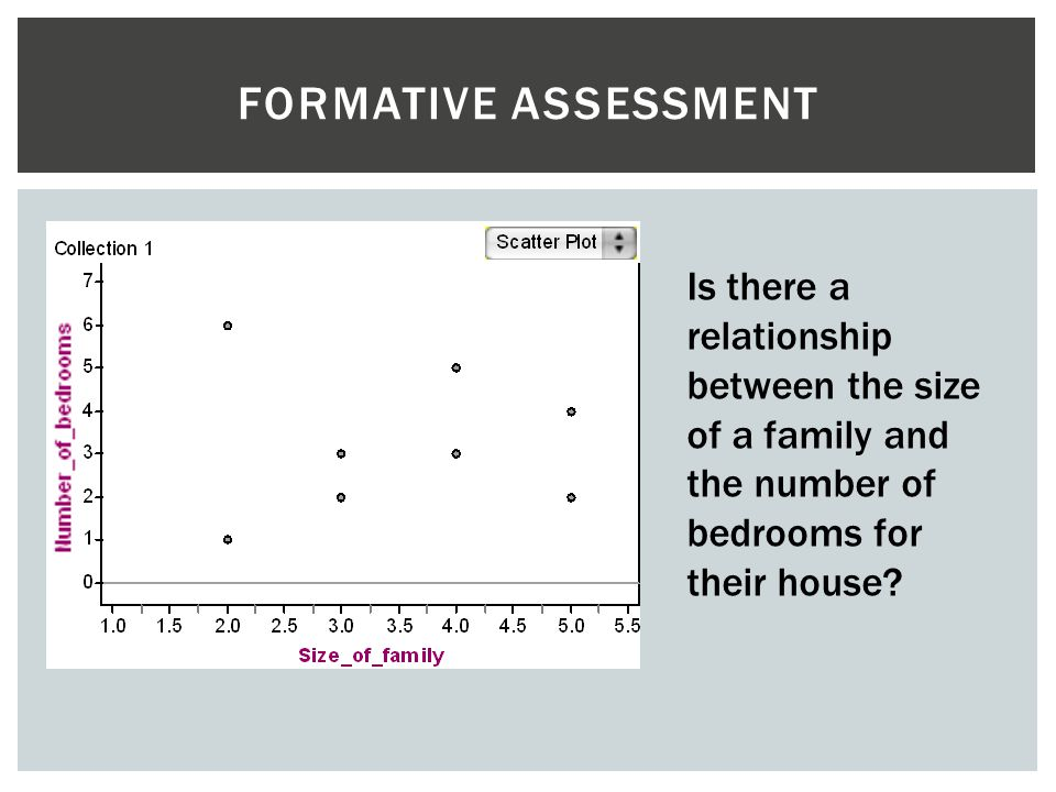 Formative assessment Is there a relationship between the size of a family and the number of bedrooms for their house