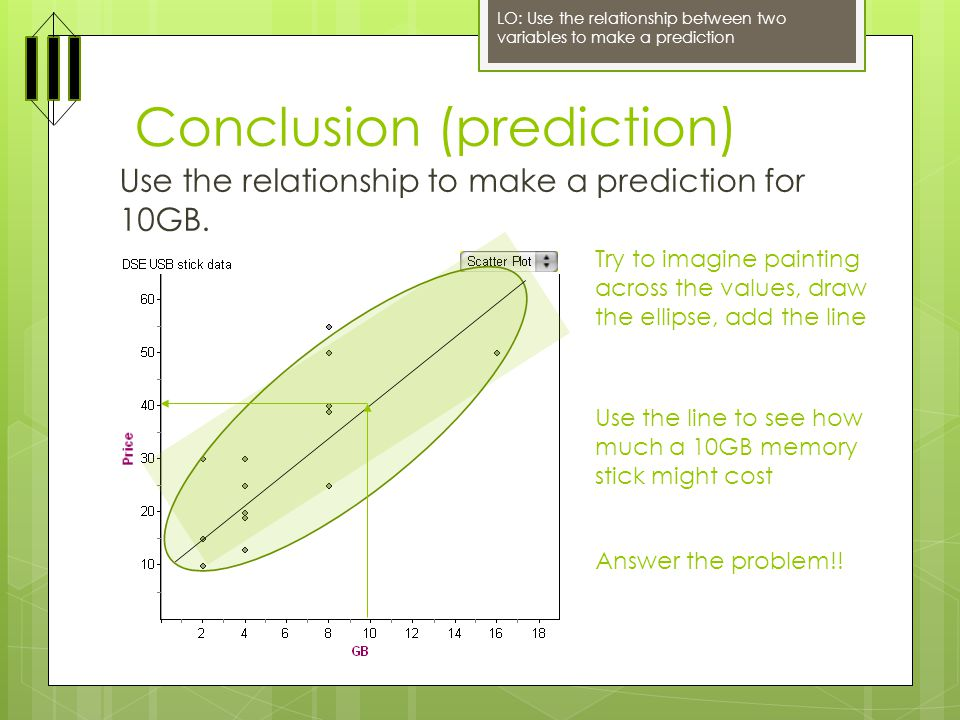 Conclusion (prediction)