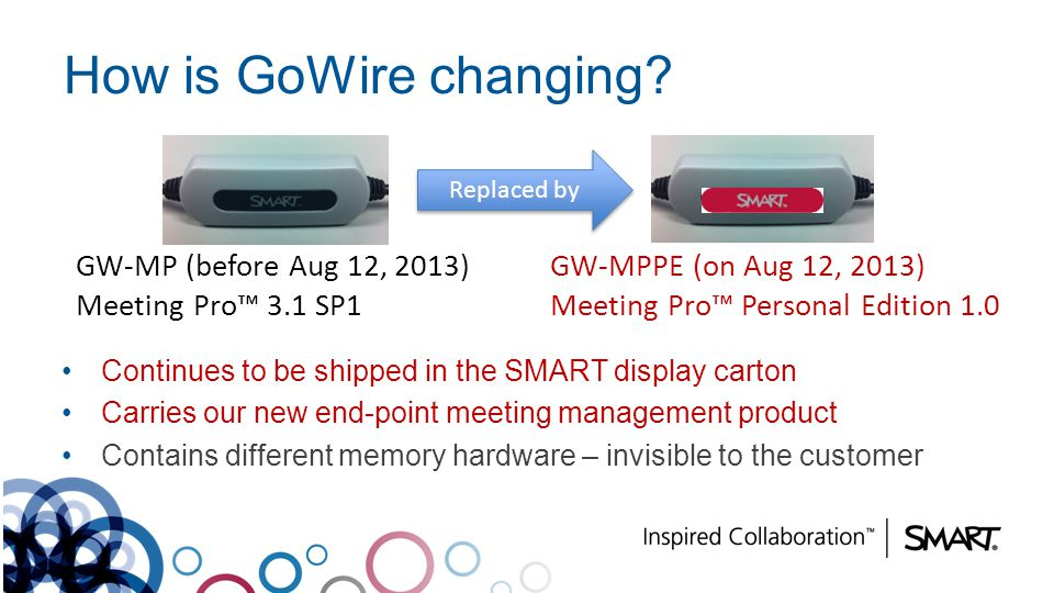 How is GoWire changing Replaced by. GW-MP (before Aug 12, 2013) Meeting Pro™ 3.1 SP1. GW-MPPE (on Aug 12, 2013) Meeting Pro™ Personal Edition 1.0.