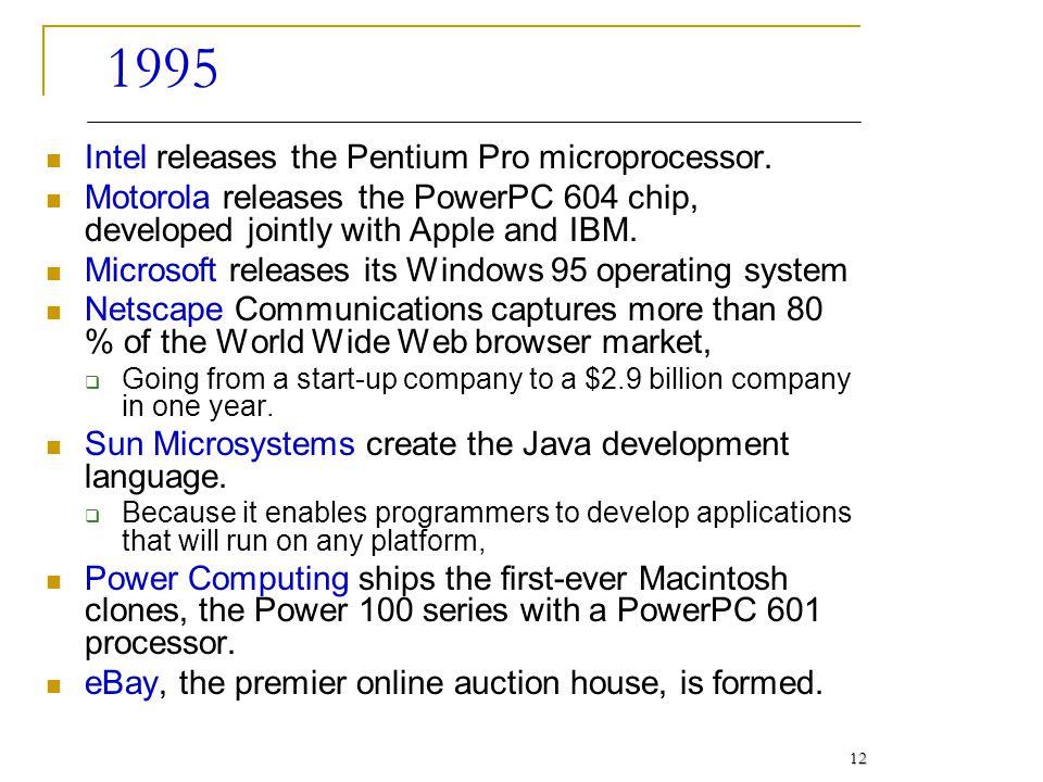 1995 Intel releases the Pentium Pro microprocessor.