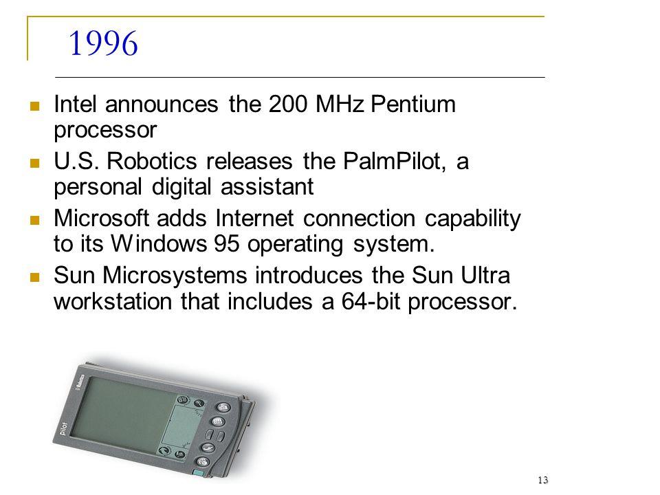 1996 Intel announces the 200 MHz Pentium processor